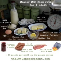 How cheaply could a person live on WW2 food rationing?